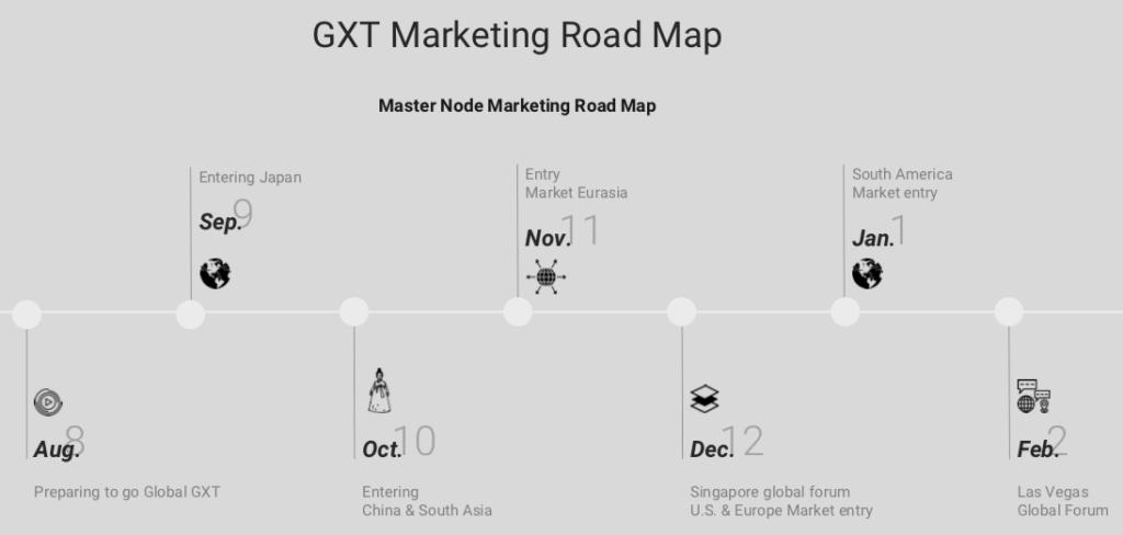GTXロードマップ